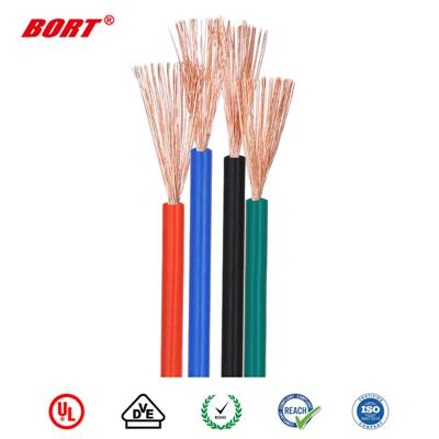FLRY-B Automotive Wire